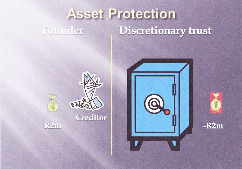 Asset protection 2