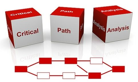 What is a critical path?