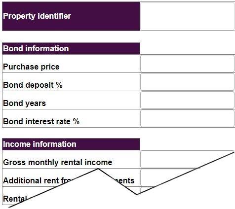 Where can I find a property investment calculator?